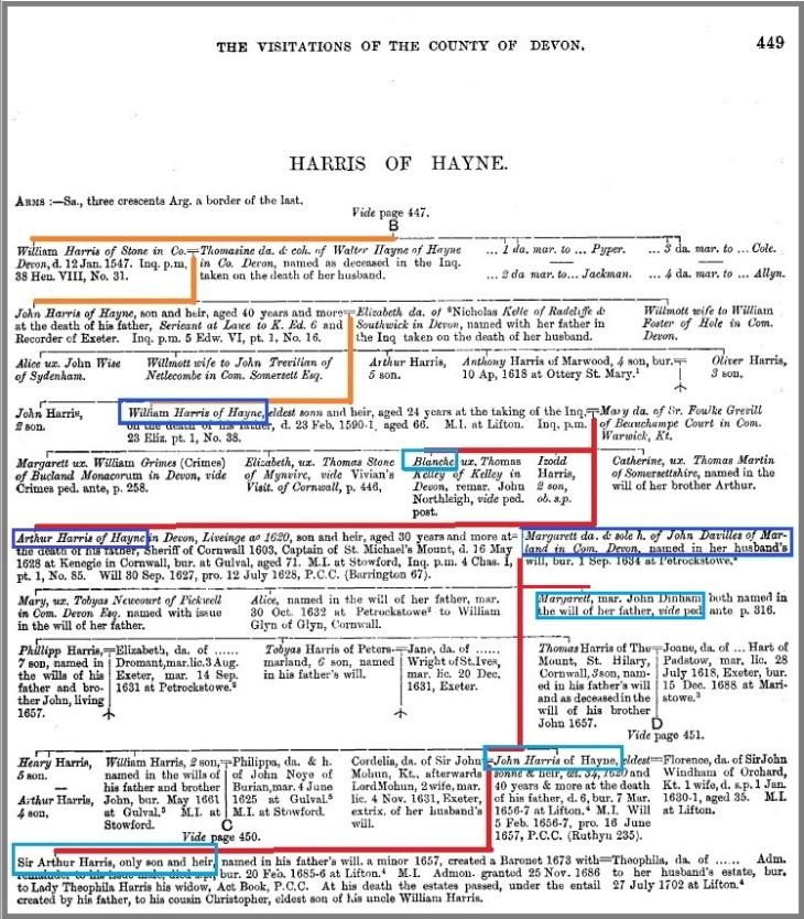 harris-of-hayne-extract